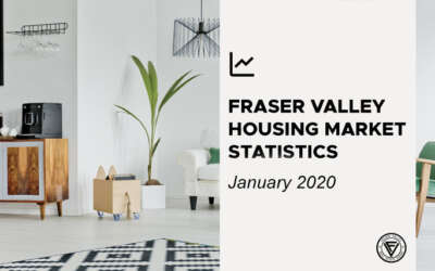 JANUARY REAL ESTATE STATS FOR MISSION, BC
